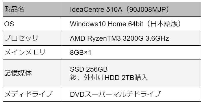 Lenovo Idea Centre 510A(AMD)スペック